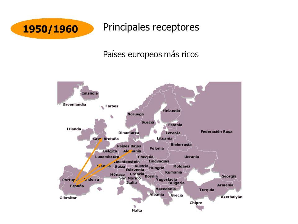 Principales receptores