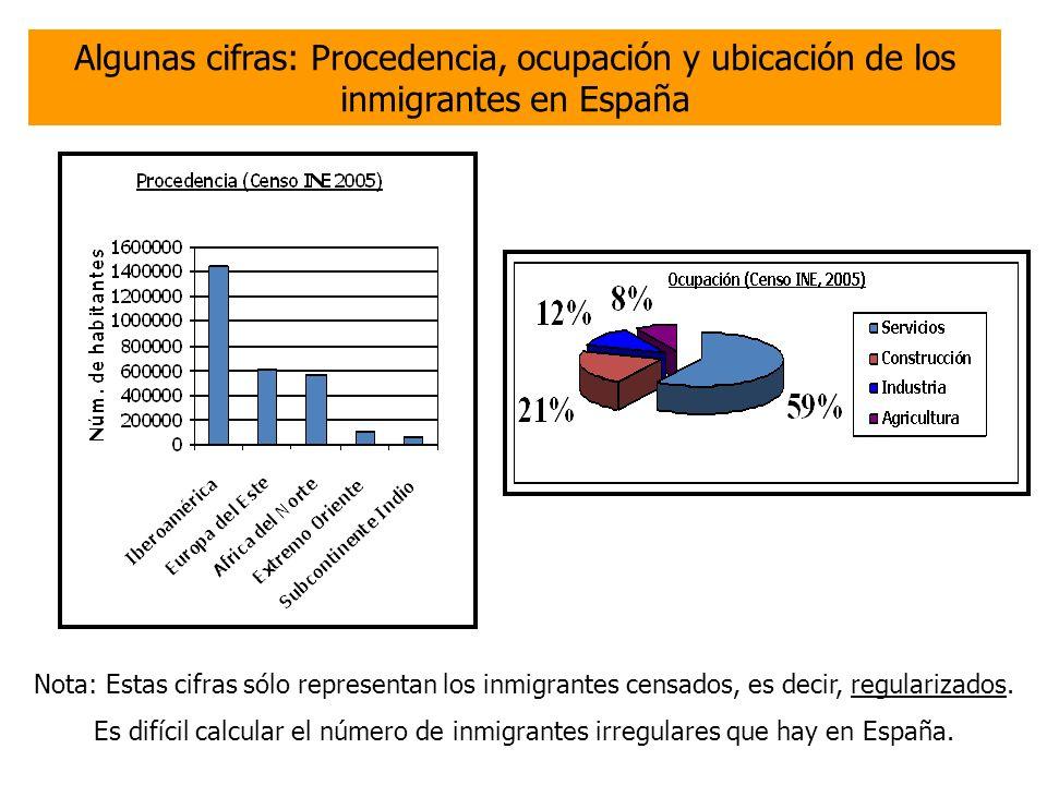 Algunas cifras: Procedencia, ocupación y ubicación de los inmigrantes en España