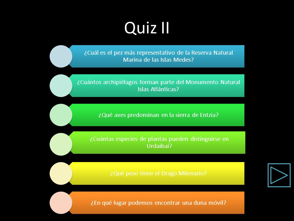 Quiz II ¿Cuál es el pez más representativo de la Reserva Natural Marina de las Islas Medes