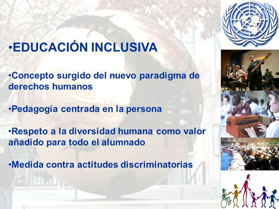 EDUCACIÓN INCLUSIVA Concepto surgido del nuevo paradigma de derechos humanos. Pedagogía centrada en la persona.