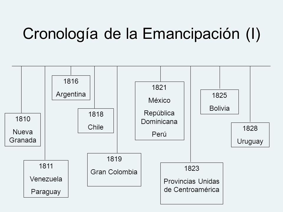 Cronología de la Emancipación (I)