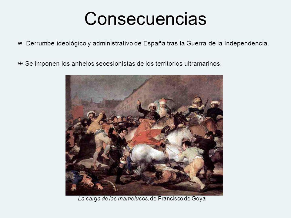 La carga de los mamelucos, de Francisco de Goya