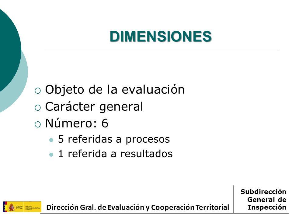 Dirección Gral. de Evaluación y Cooperación Territorial