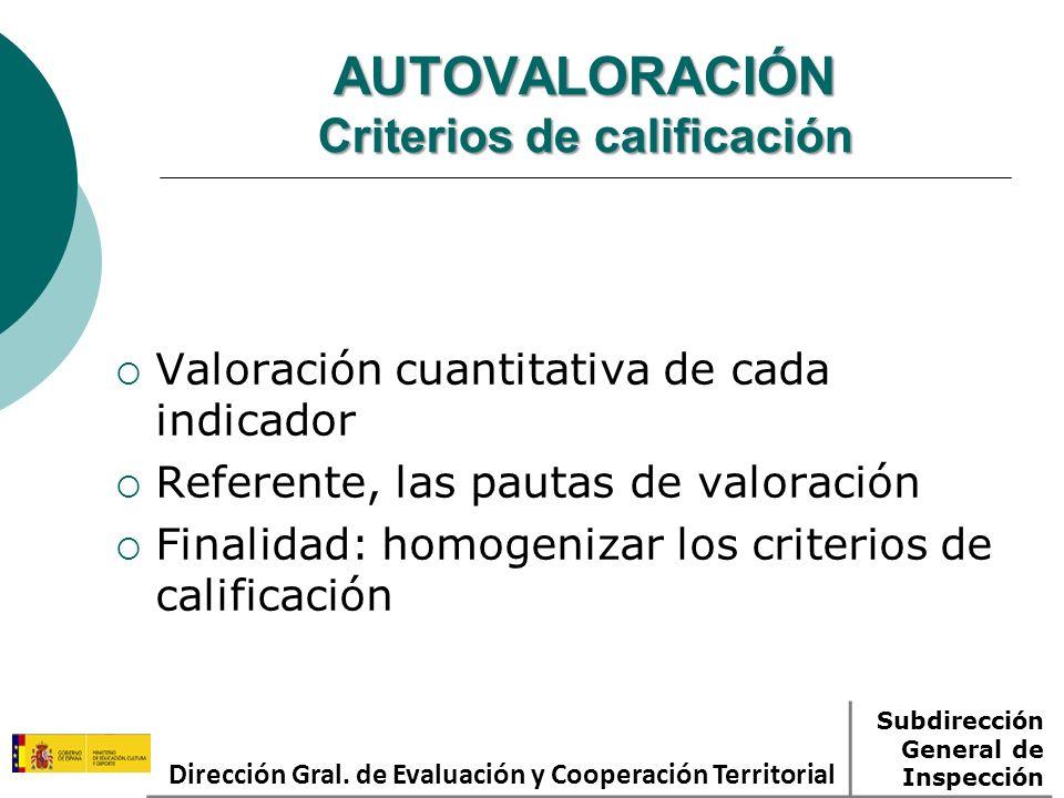 AUTOVALORACIÓN Criterios de calificación