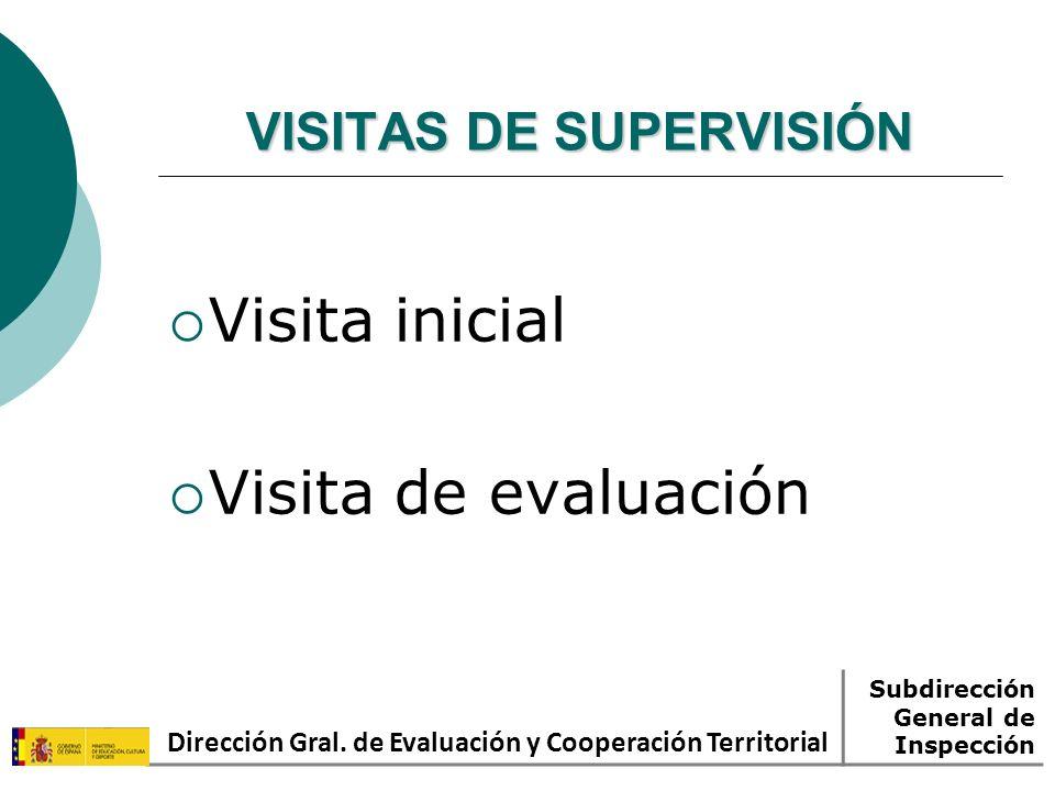 VISITAS DE SUPERVISIÓN