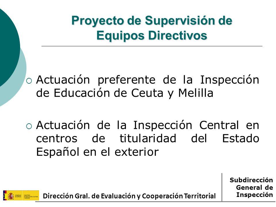 Proyecto de Supervisión de Equipos Directivos
