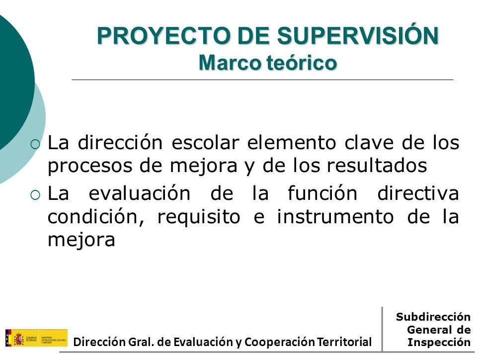 PROYECTO DE SUPERVISIÓN Marco teórico