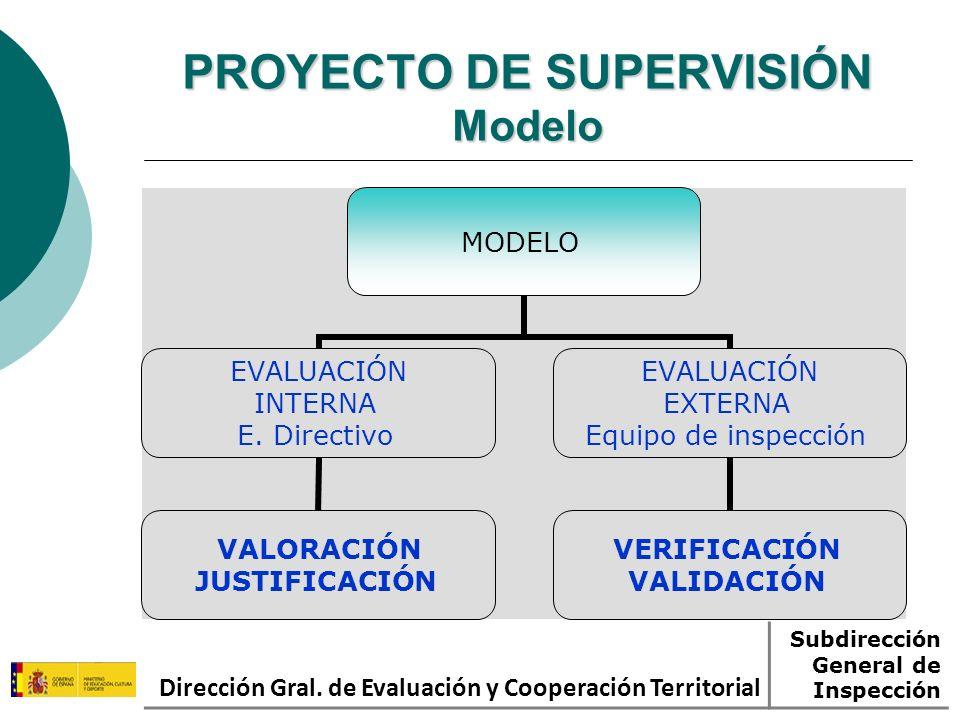 PROYECTO DE SUPERVISIÓN Modelo