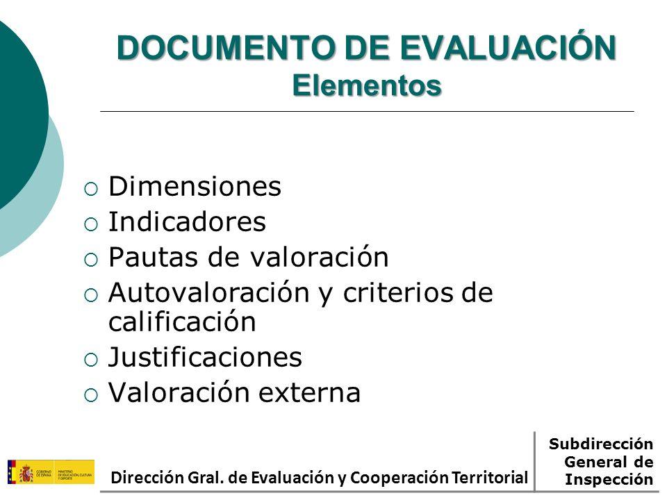 DOCUMENTO DE EVALUACIÓN Elementos