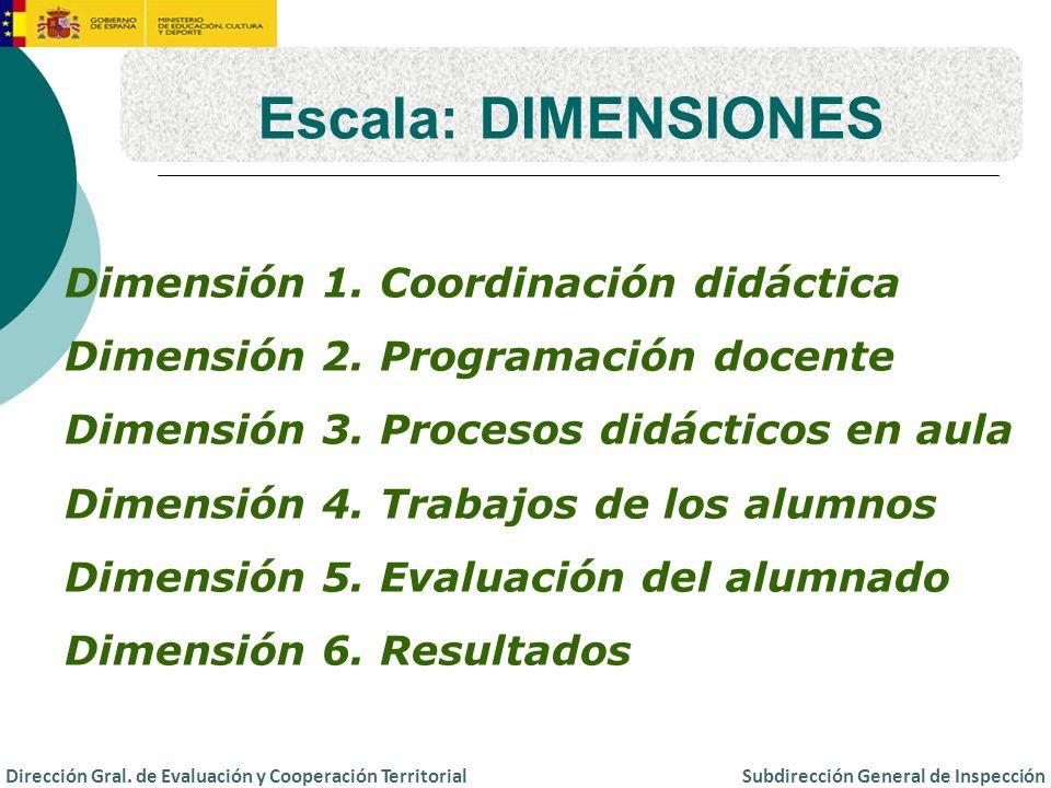 Escala: DIMENSIONES Dimensión 1. Coordinación didáctica