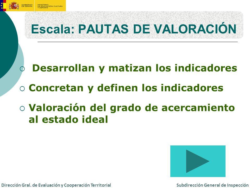 Escala: PAUTAS DE VALORACIÓN