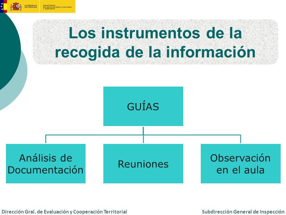 Los instrumentos de la recogida de la información