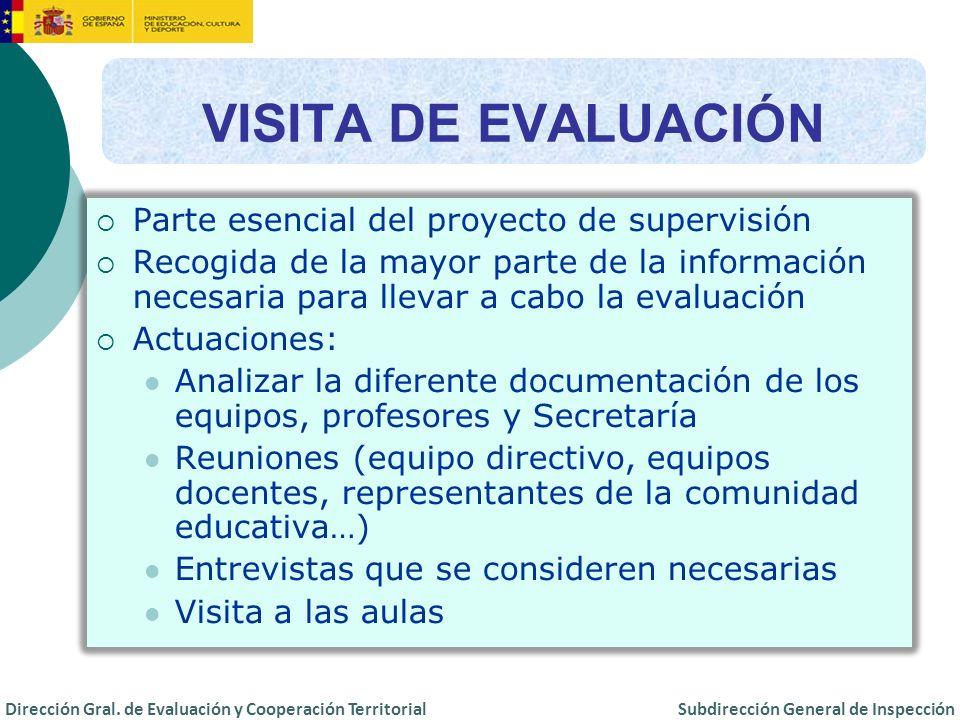 VISITA DE EVALUACIÓN Parte esencial del proyecto de supervisión