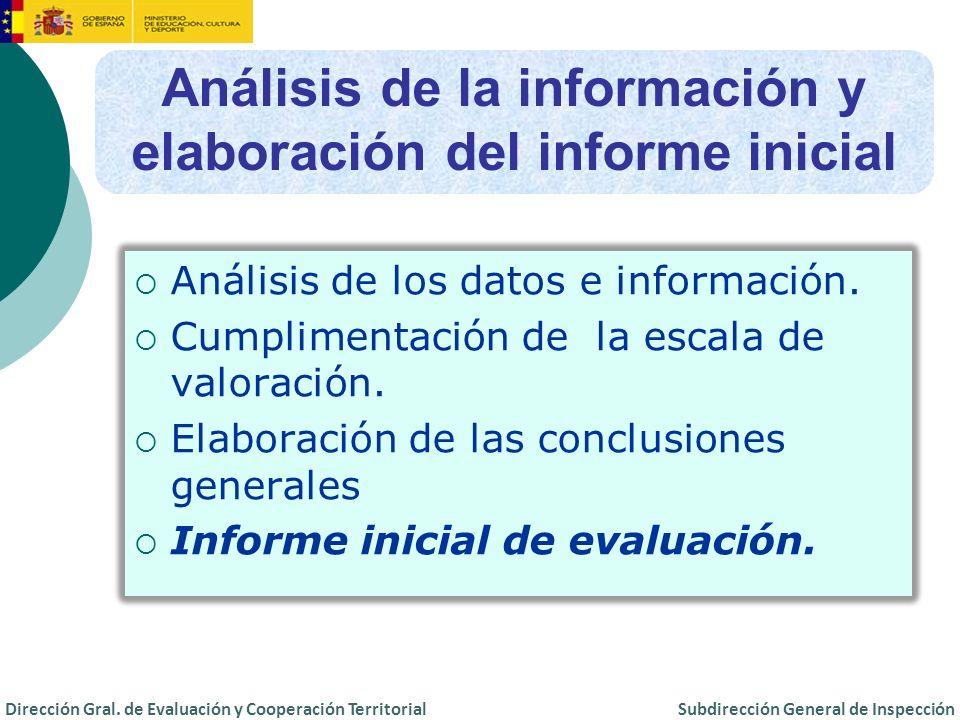 Análisis de la información y elaboración del informe inicial