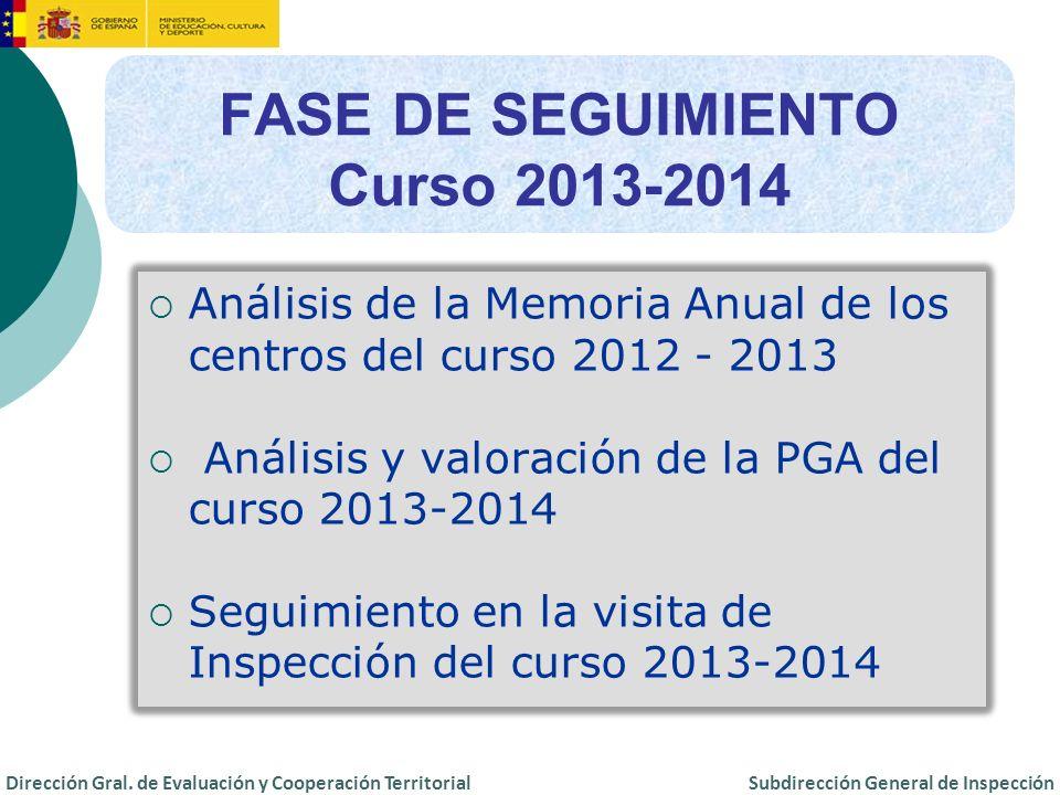 FASE DE SEGUIMIENTO Curso 2013-2014