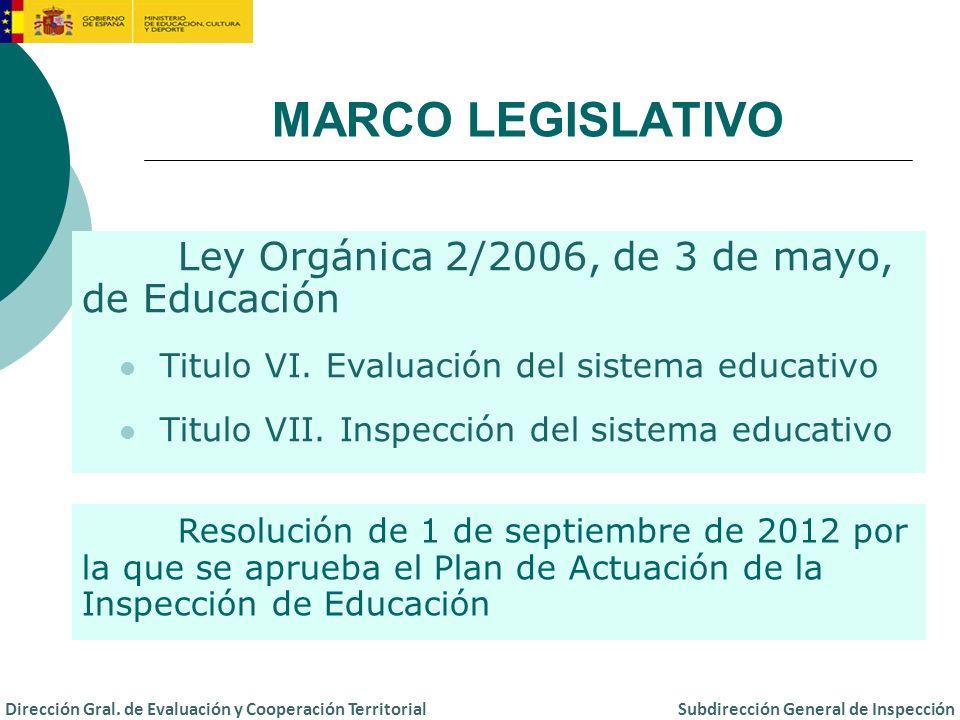 MARCO LEGISLATIVO Ley Orgánica 2/2006, de 3 de mayo, de Educación