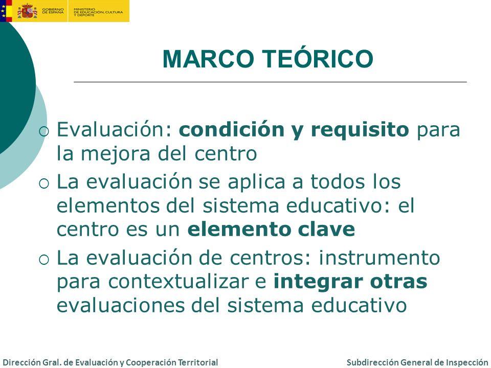 MARCO TEÓRICO Evaluación: condición y requisito para la mejora del centro.