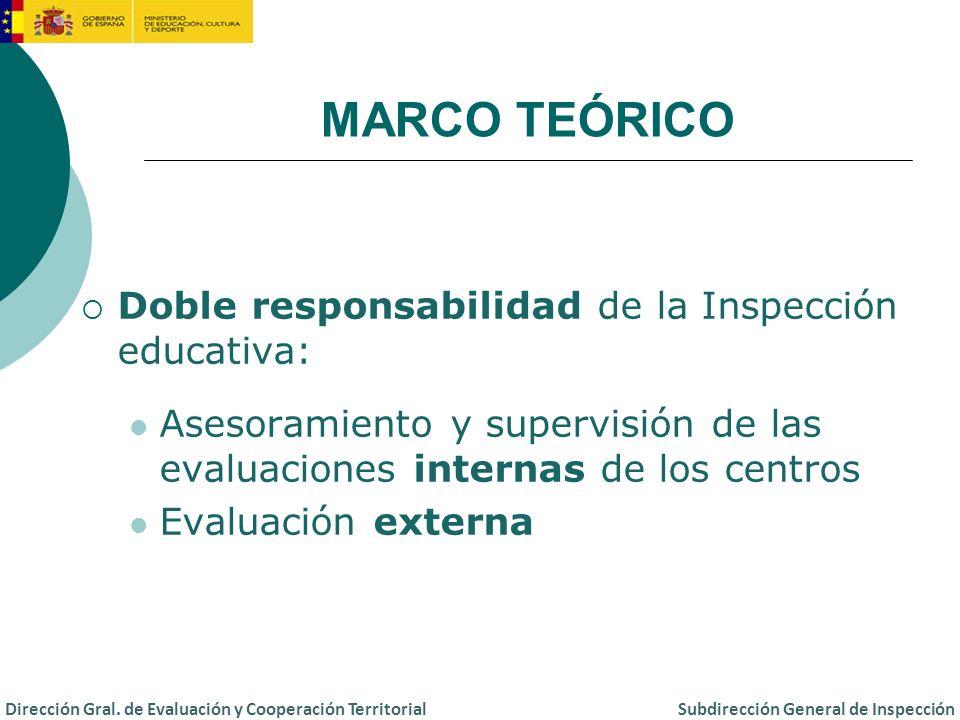 MARCO TEÓRICO Doble responsabilidad de la Inspección educativa: