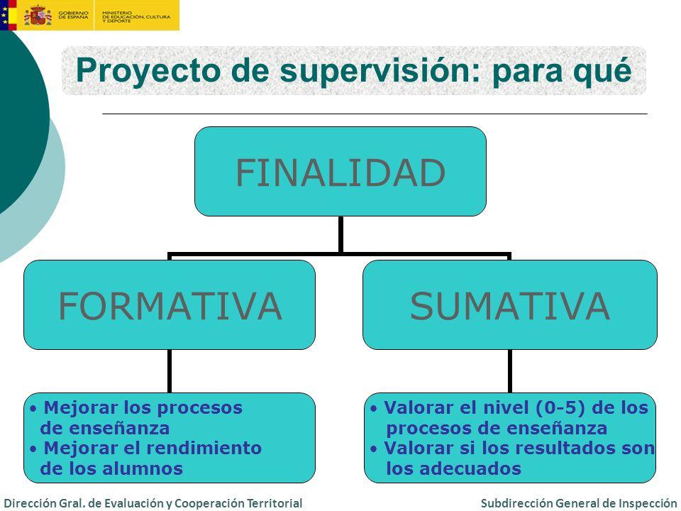 Proyecto de supervisión: para qué