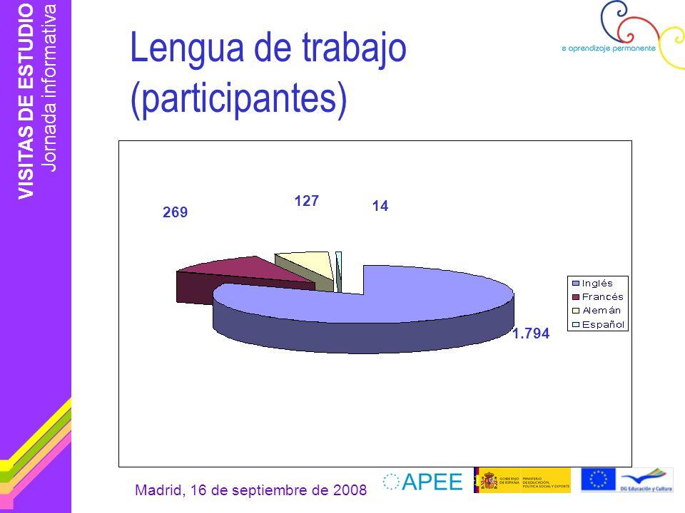 Lengua de trabajo (participantes)