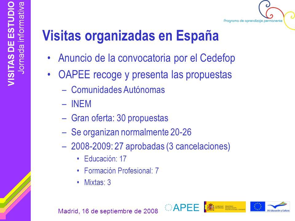 Visitas organizadas en España