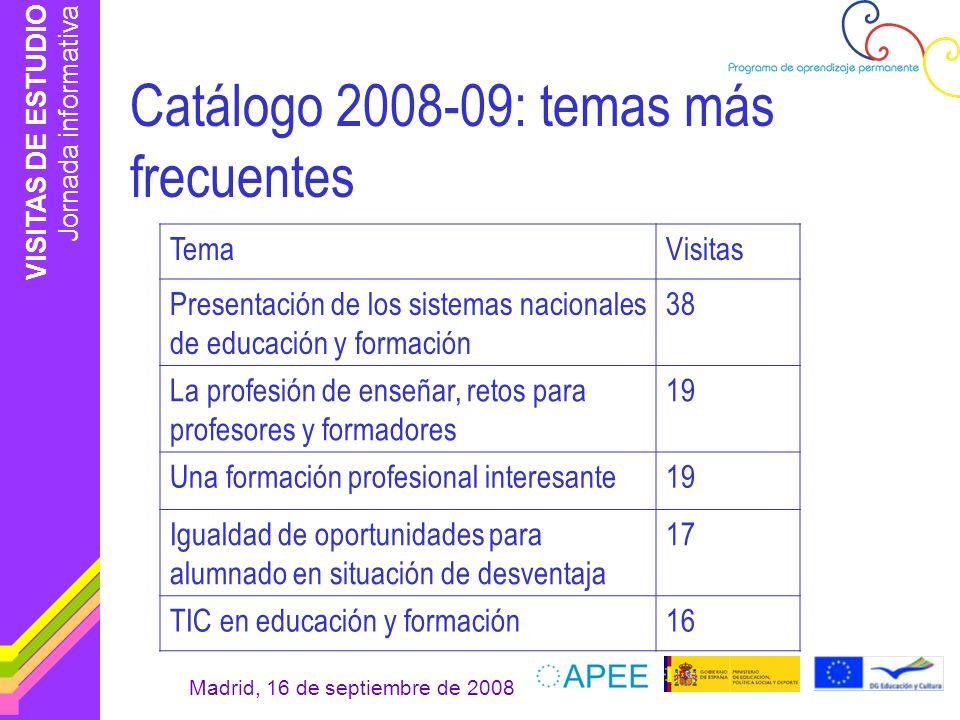 Catálogo 2008-09: temas más frecuentes