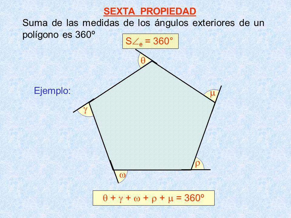 SEXTA PROPIEDADSuma de las medidas de los ángulos exteriores de un polígono es 360º. Se = 360°  