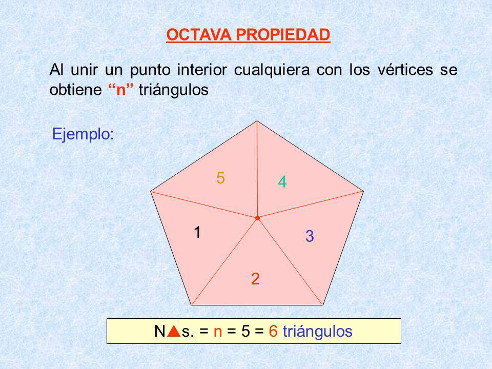 OCTAVA PROPIEDADAl unir un punto interior cualquiera con los vértices se obtiene n triángulos. Ejemplo: