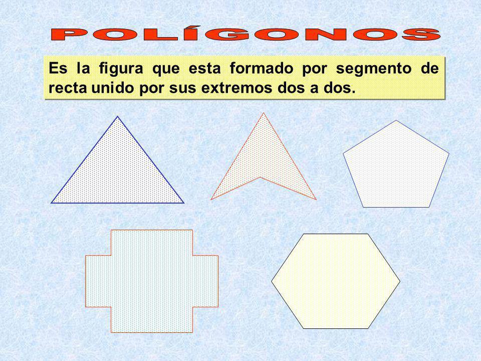 POLÍGONOS Es la figura que esta formado por segmento de recta unido por sus extremos dos a dos.