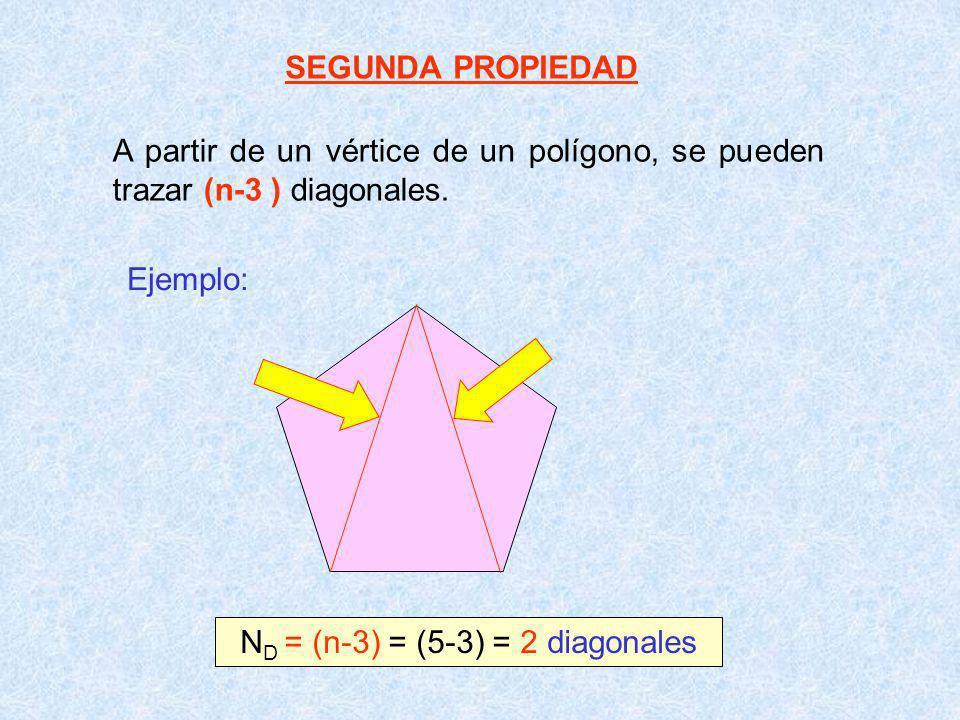ND = (n-3) = (5-3) = 2 diagonales