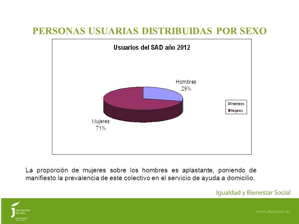 PERSONAS USUARIAS DISTRIBUIDAS POR SEXO