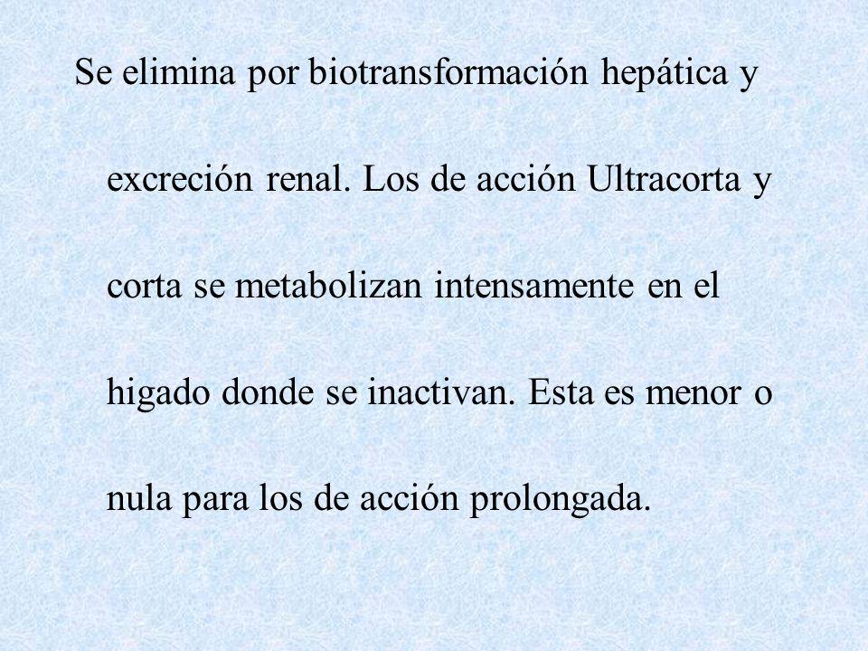 Se elimina por biotransformación hepática y excreción renal