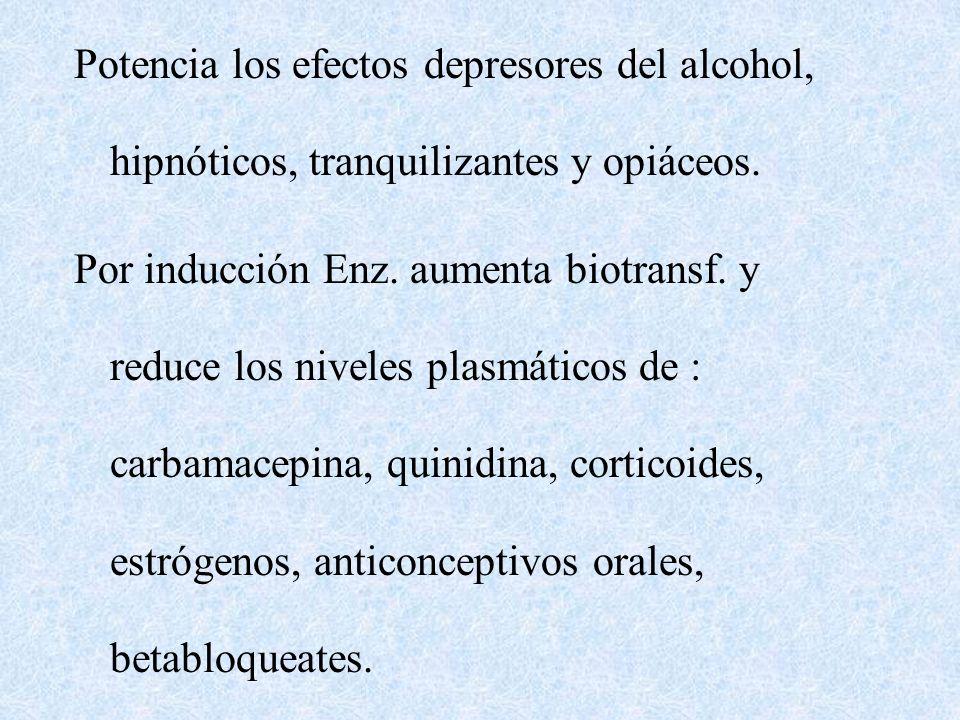 Potencia los efectos depresores del alcohol, hipnóticos, tranquilizantes y opiáceos.