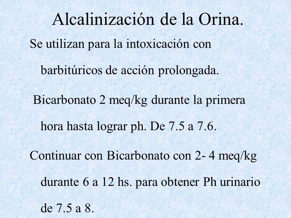 Alcalinización de la Orina.