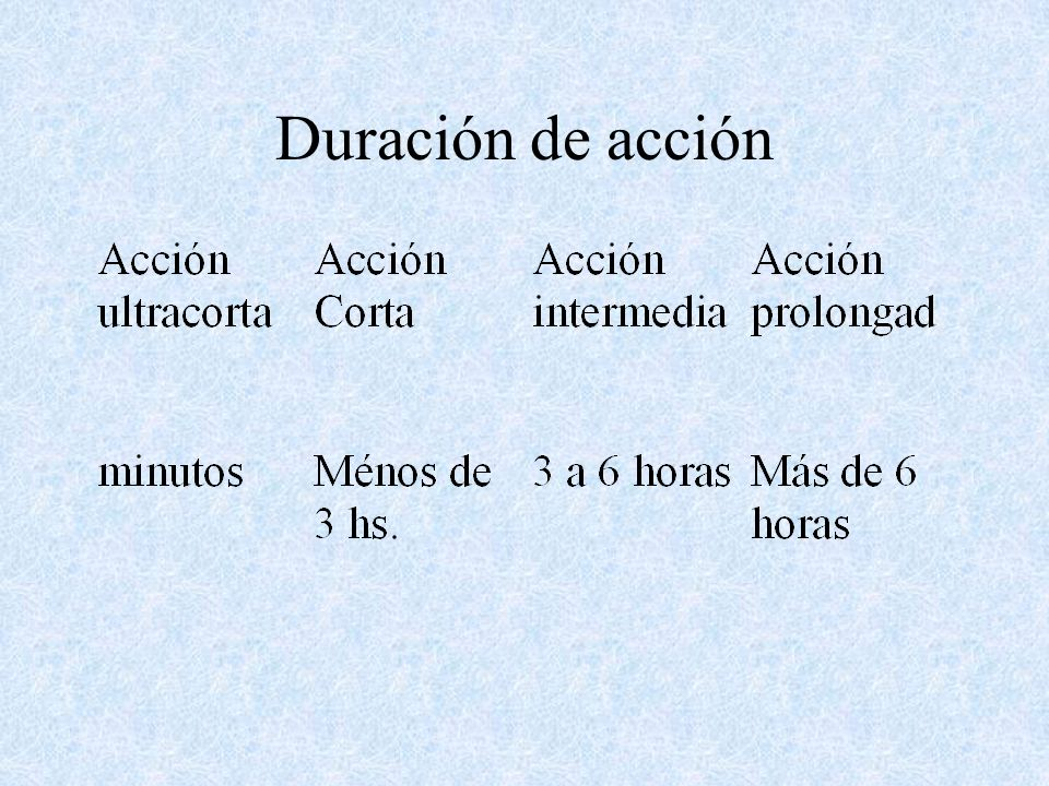 Duración de acción