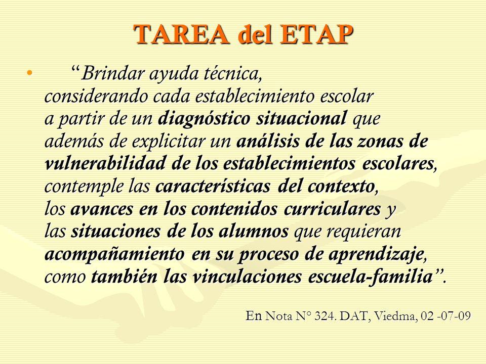 TAREA del ETAP