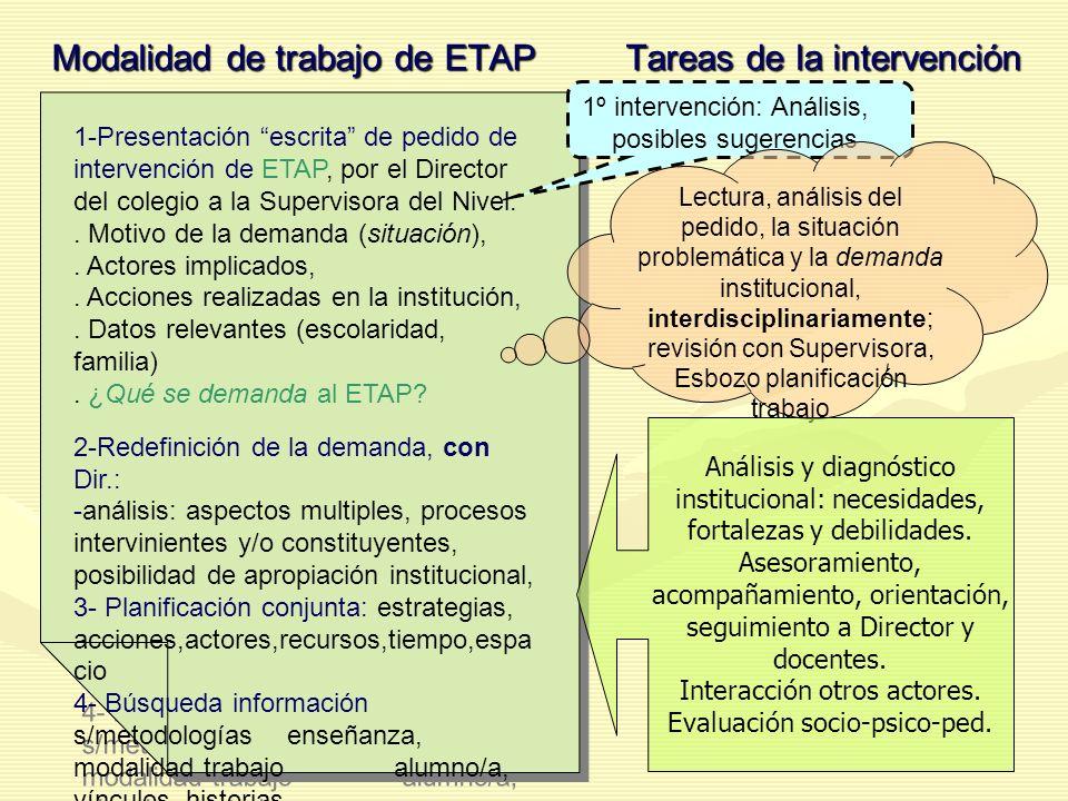 Modalidad de trabajo de ETAP Tareas de la intervención
