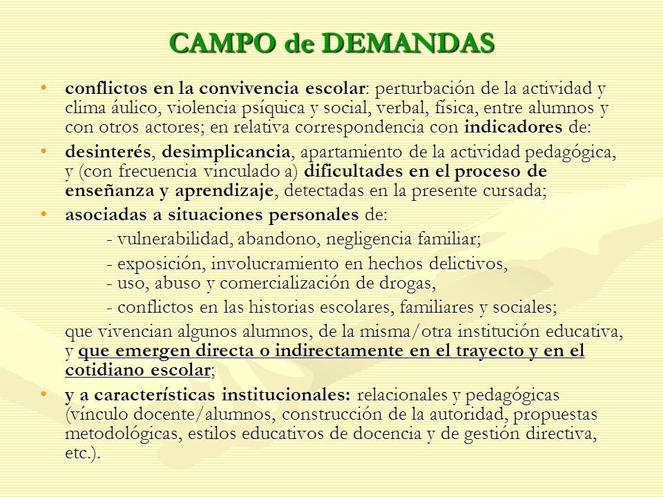 CAMPO de DEMANDAS