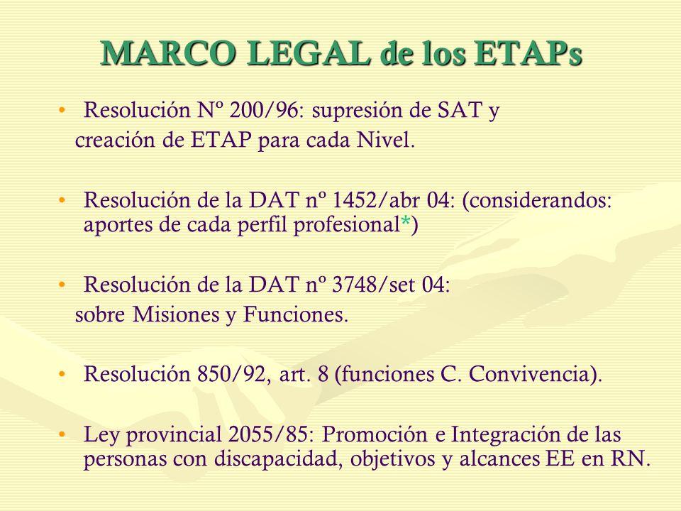 MARCO LEGAL de los ETAPs