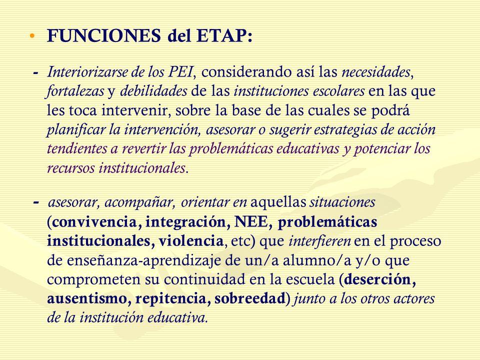 FUNCIONES del ETAP: