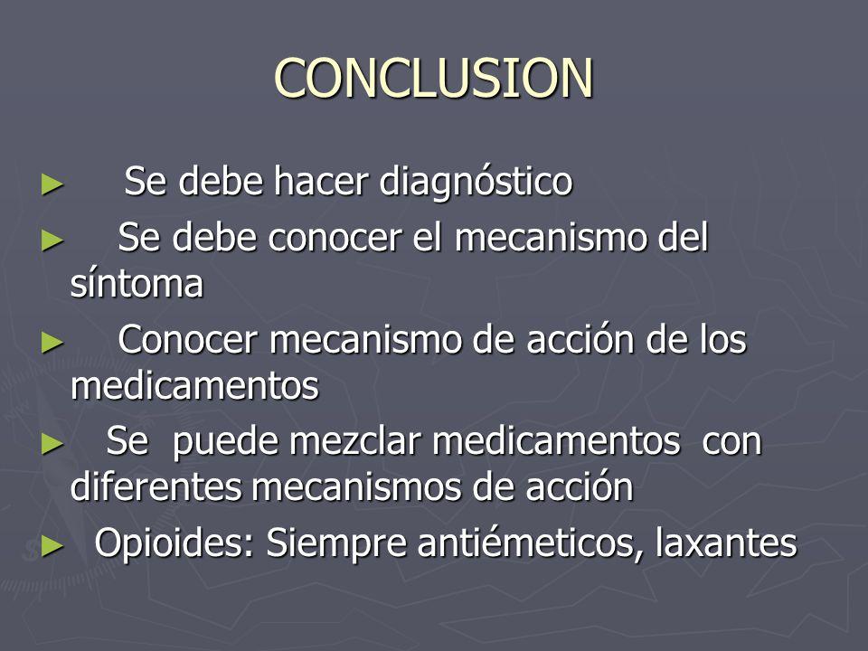 CONCLUSION Se debe hacer diagnóstico