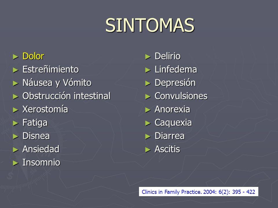 SINTOMAS Dolor Estreñimiento Náusea y Vómito Obstrucción intestinal