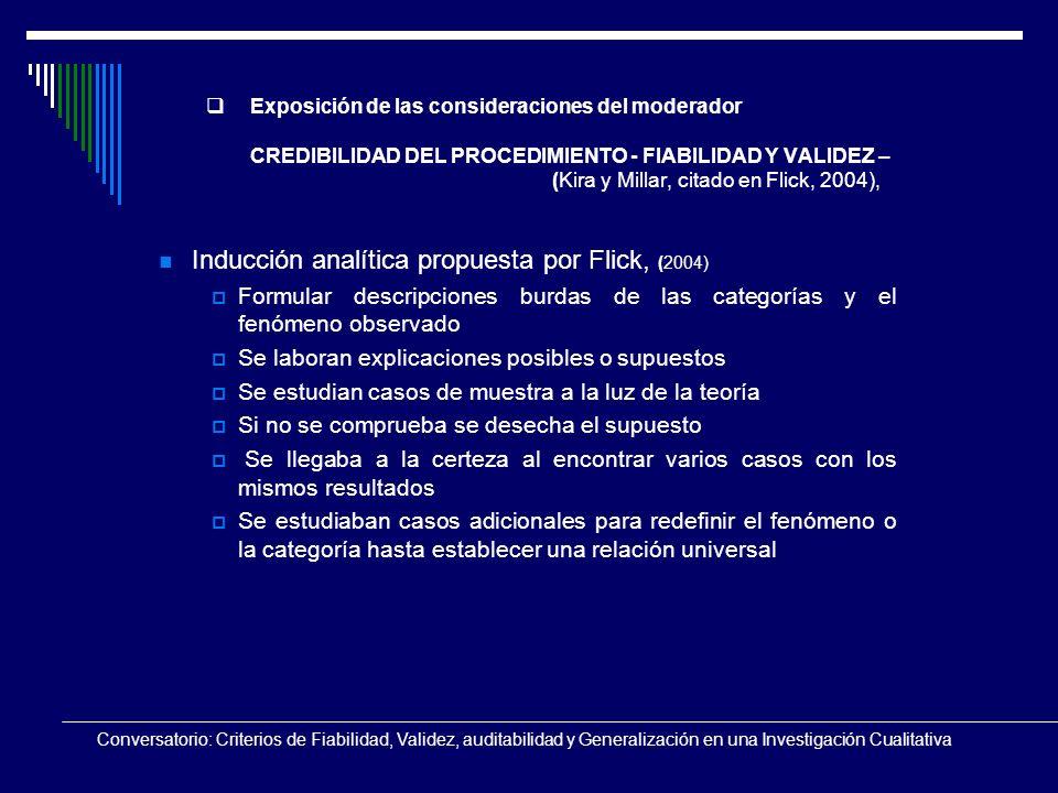 Inducción analítica propuesta por Flick, (2004)