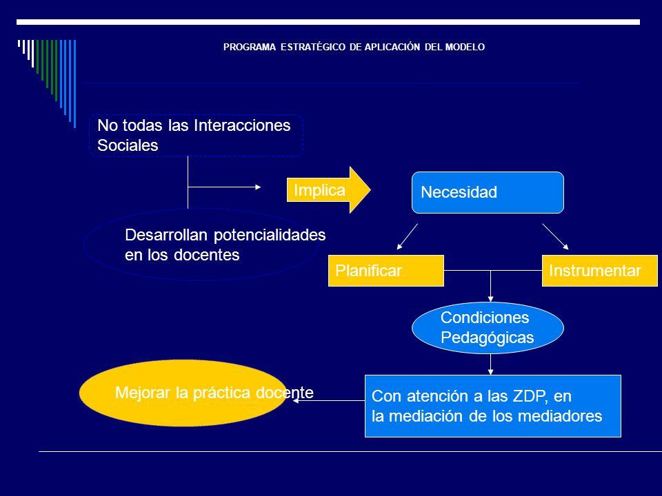 PROGRAMA ESTRATÉGICO DE APLICACIÓN DEL MODELO
