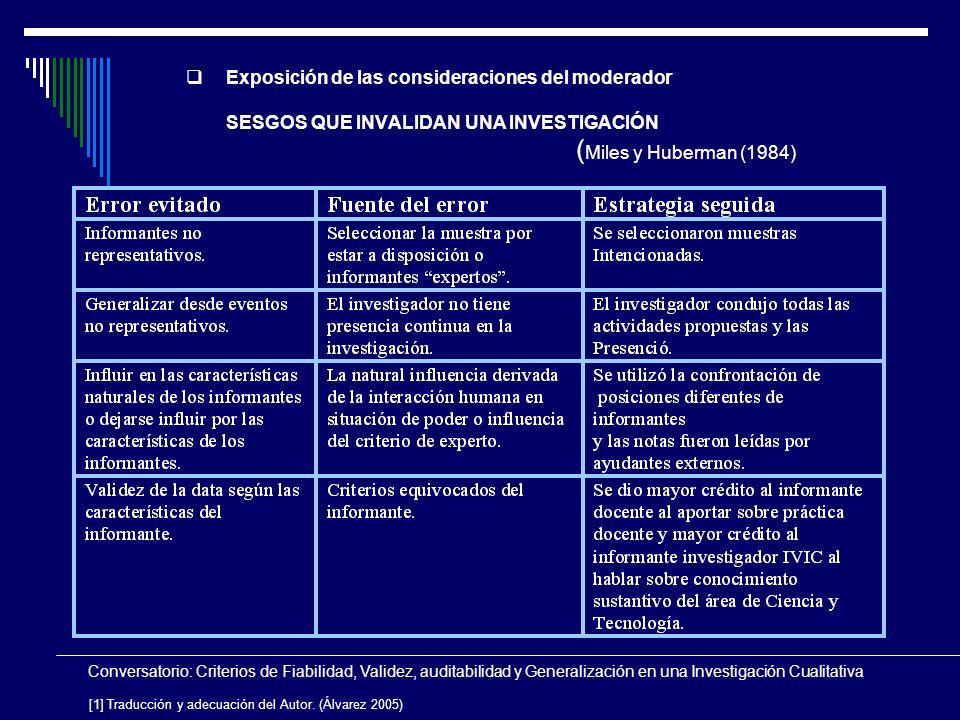 Exposición de las consideraciones del moderador SESGOS QUE INVALIDAN UNA INVESTIGACIÓN (Miles y Huberman (1984)