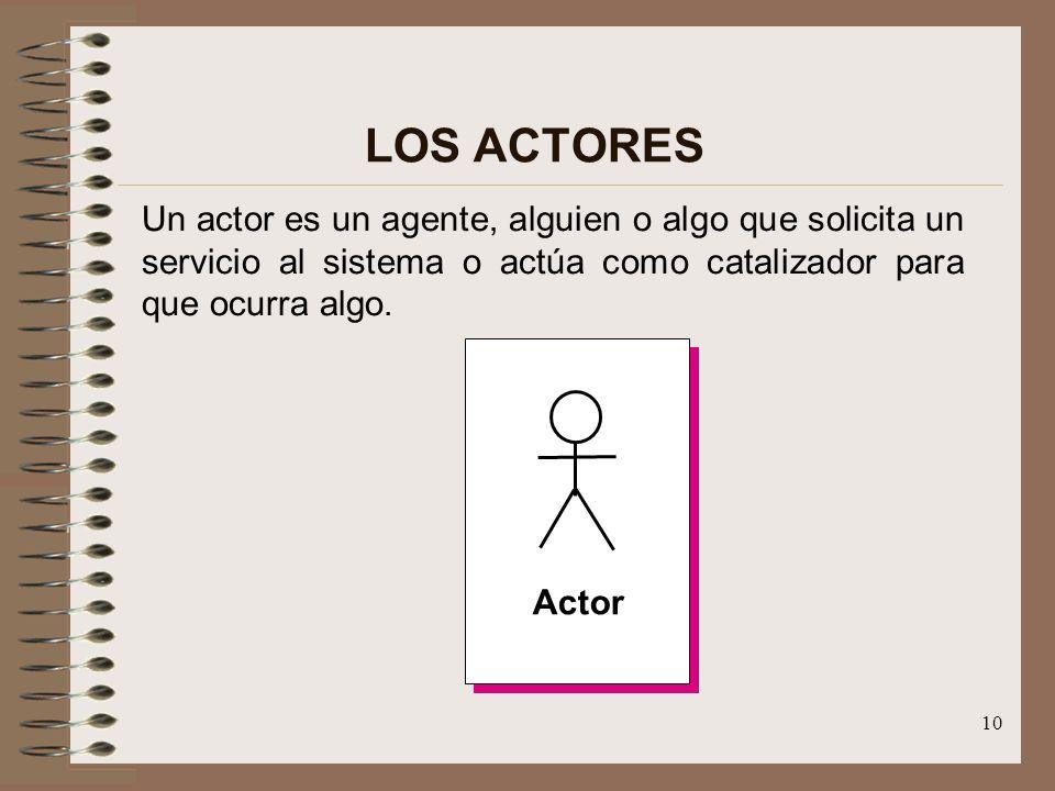 LOS ACTORES Un actor es un agente, alguien o algo que solicita un servicio al sistema o actúa como catalizador para que ocurra algo.