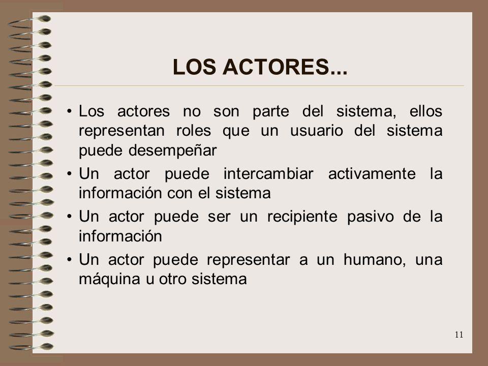 LOS ACTORES... Los actores no son parte del sistema, ellos representan roles que un usuario del sistema puede desempeñar.