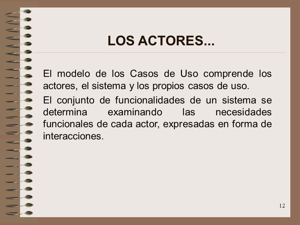 LOS ACTORES... El modelo de los Casos de Uso comprende los actores, el sistema y los propios casos de uso.