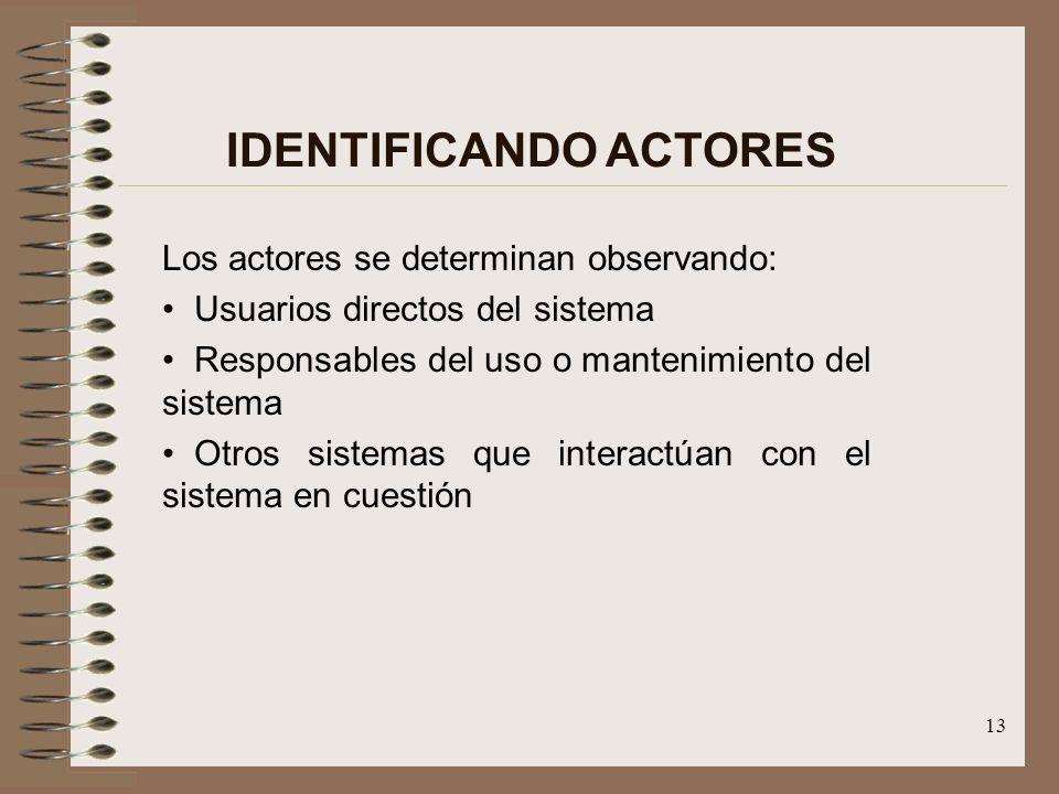 IDENTIFICANDO ACTORES