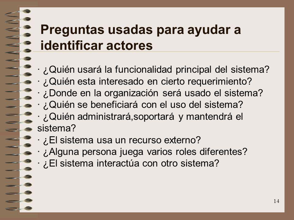 Preguntas usadas para ayudar a identificar actores